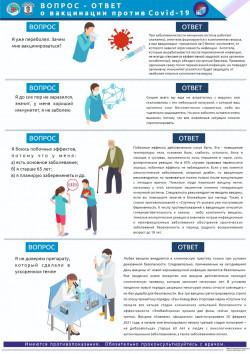 Вопрос-ответ о вакцинации против COVID-19